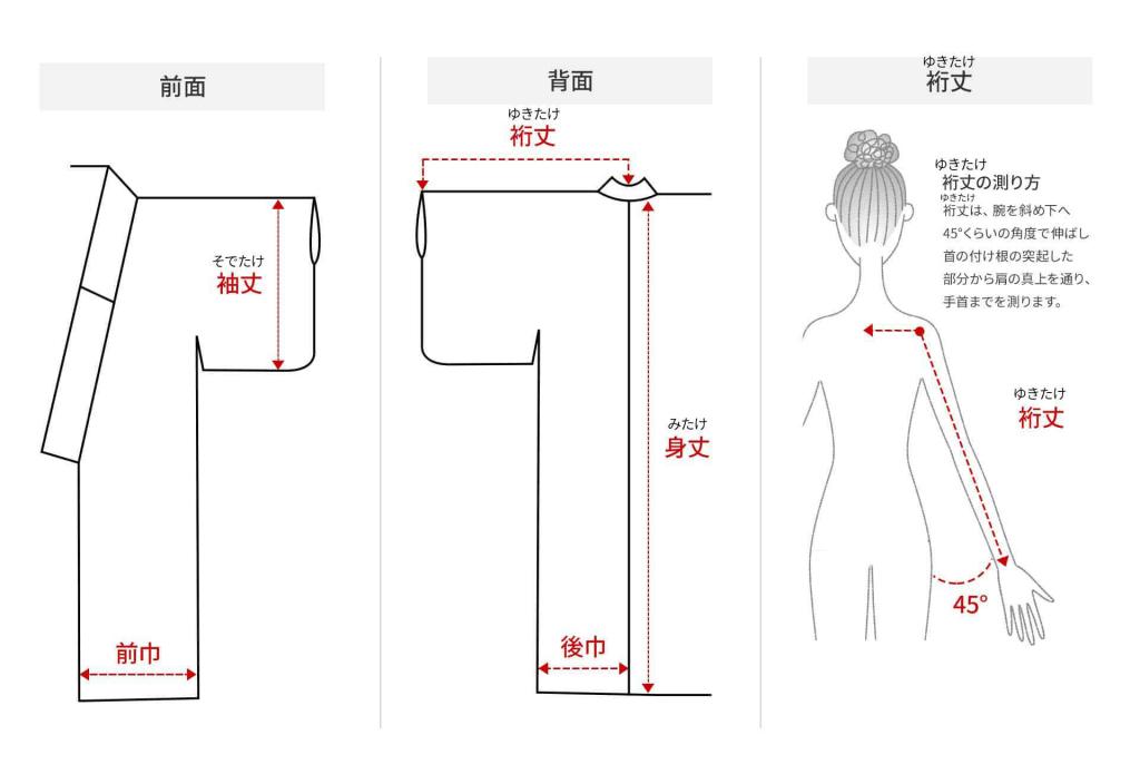 着物のサイズの測り方