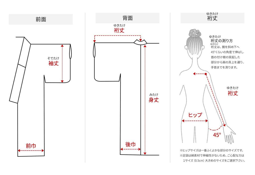 振袖のサイズの図り方